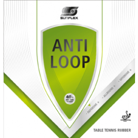 Anti Loop